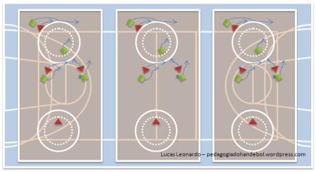 Jogo Reduzido com área limitada 3×3 - Estrutura da Quadra Poliesportiva