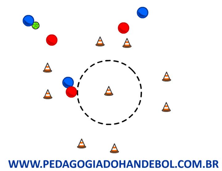 jogo-de-goleiros-alvo-central-interceptacao-de-passe