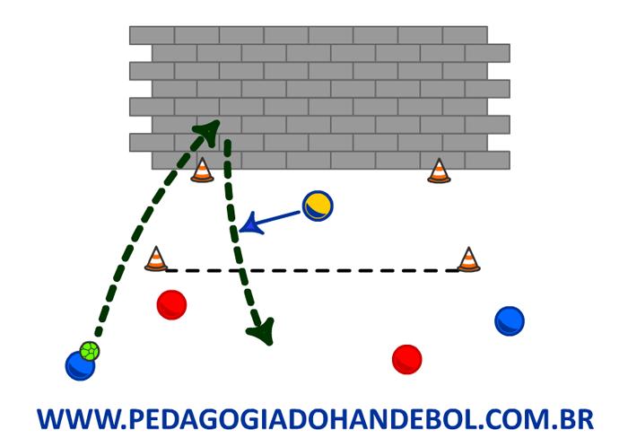 jogo-para-goleiros-jogos-de-parede2